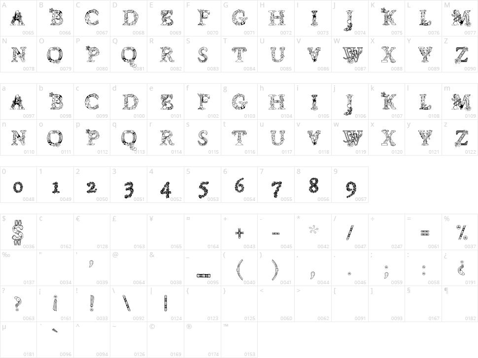 Chentenario Character Map