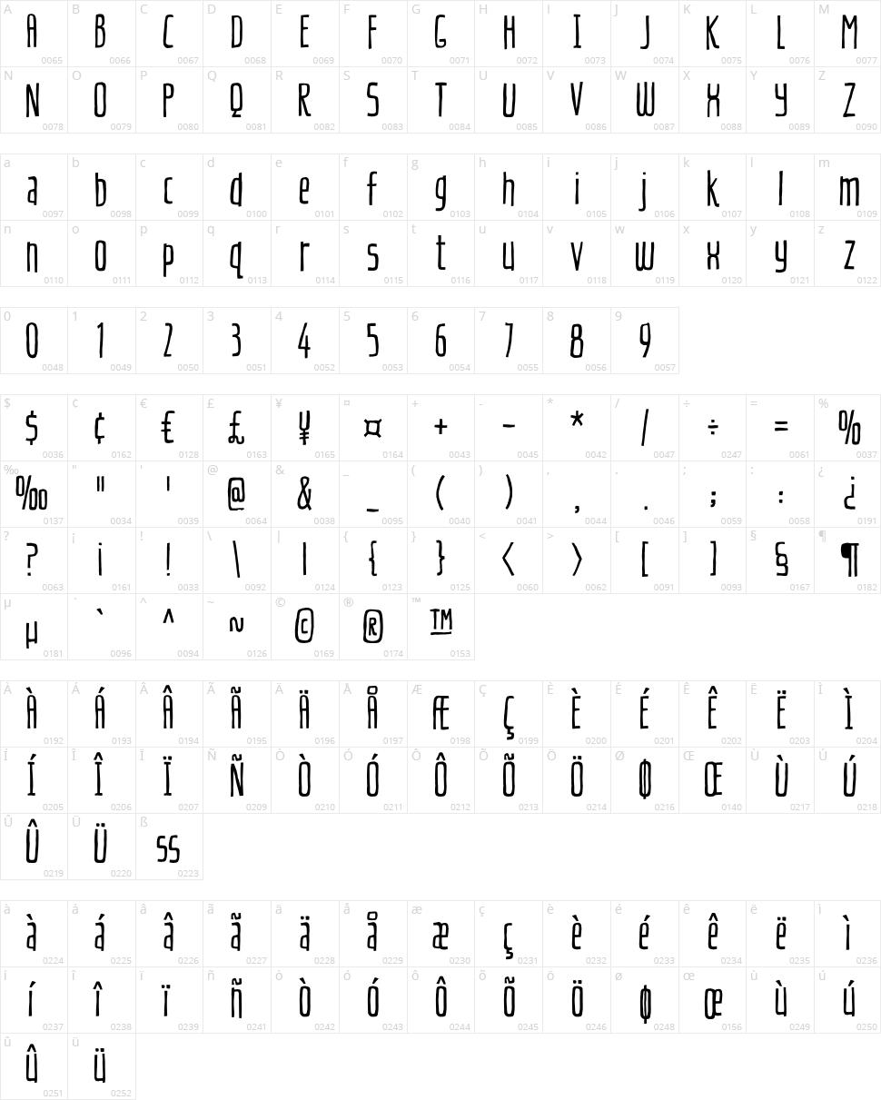 Cherily Blussom Character Map