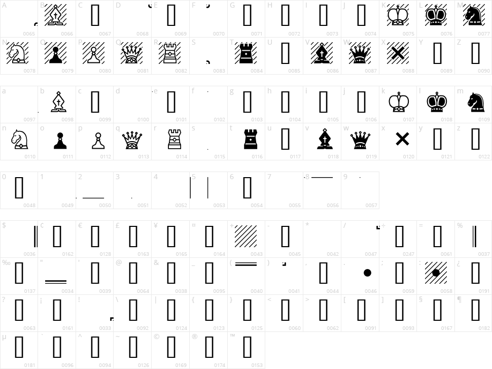Chess-7 Character Map