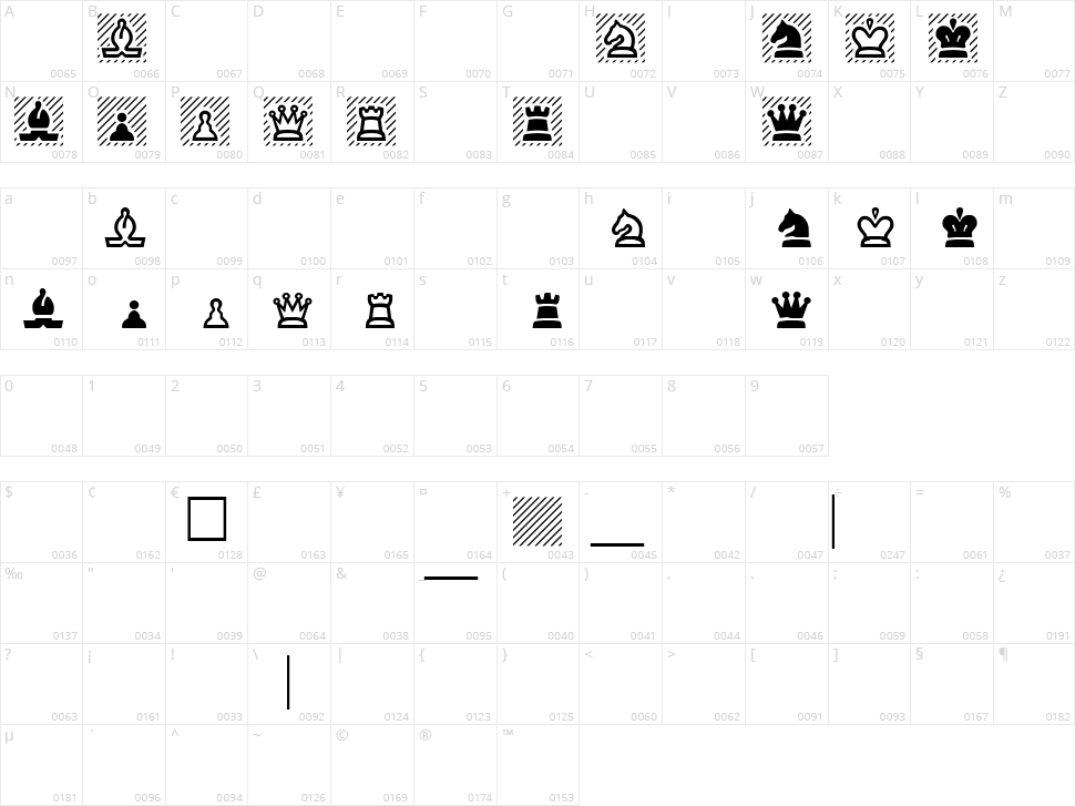 Chess Character Map