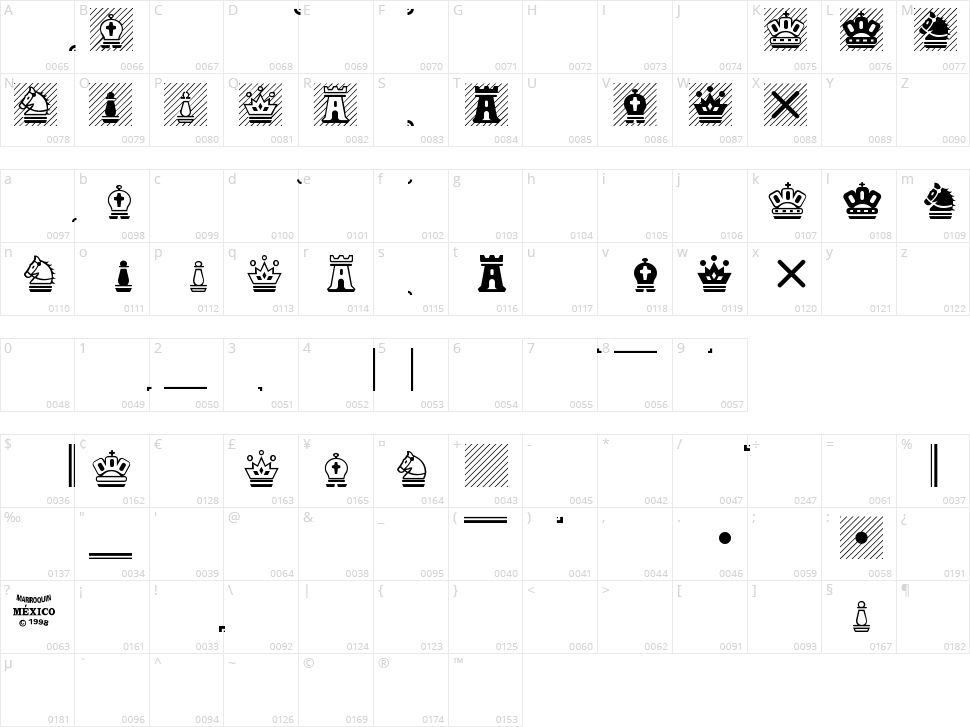 Chess Magnetic Character Map