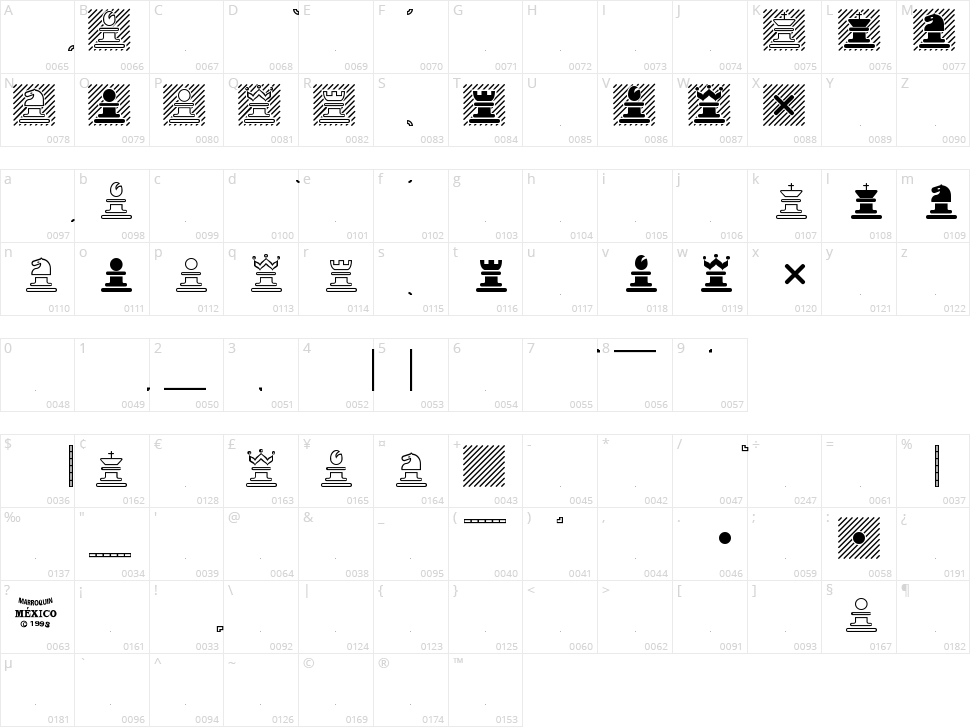 Chess Marroquin Character Map