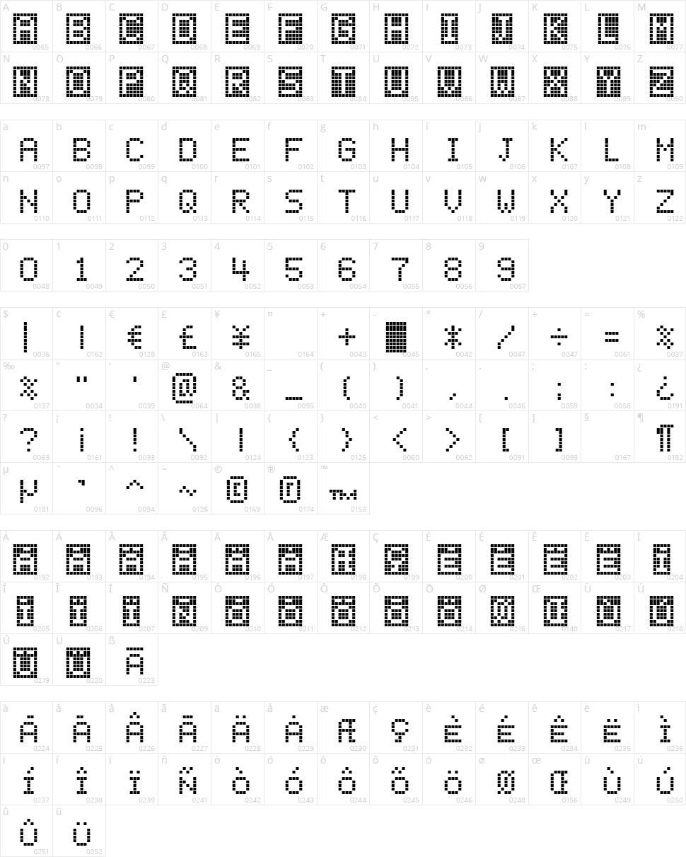ChessType Character Map