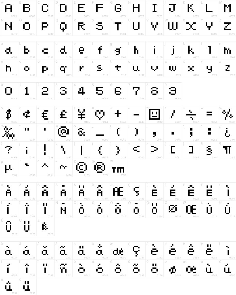 ChimaChima7 Character Map