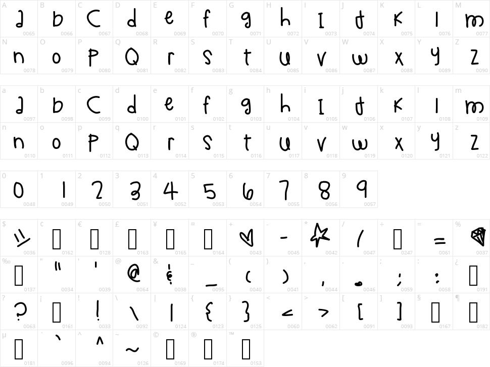 Chimichanga Character Map
