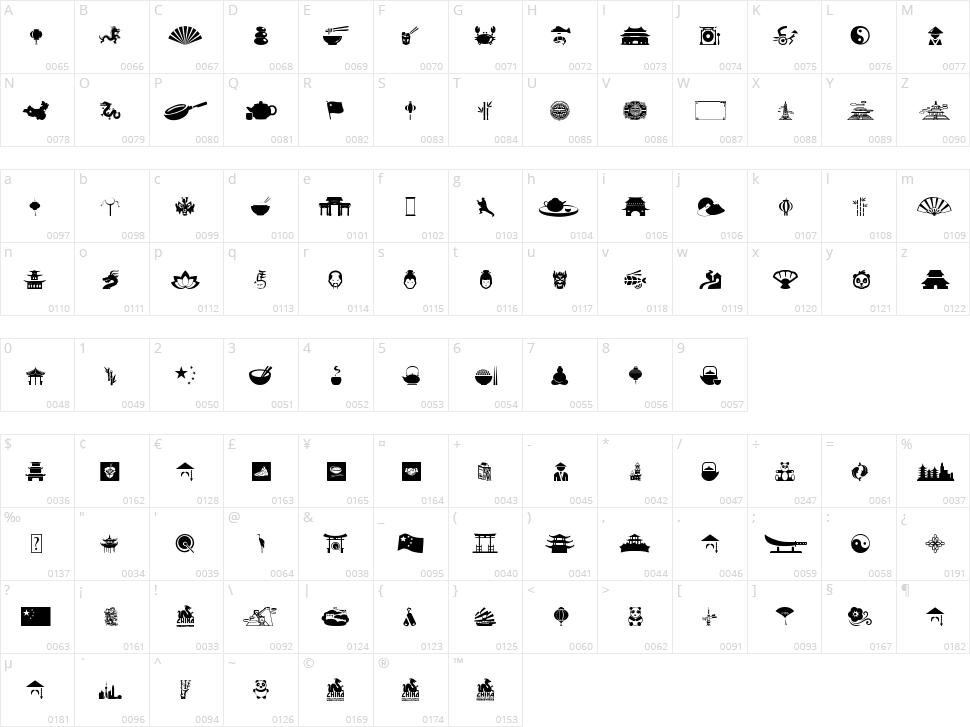 China Character Map