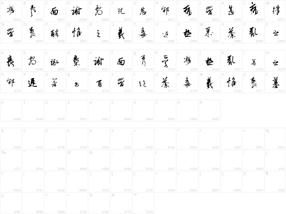 Chinese Cally TFB Character Map