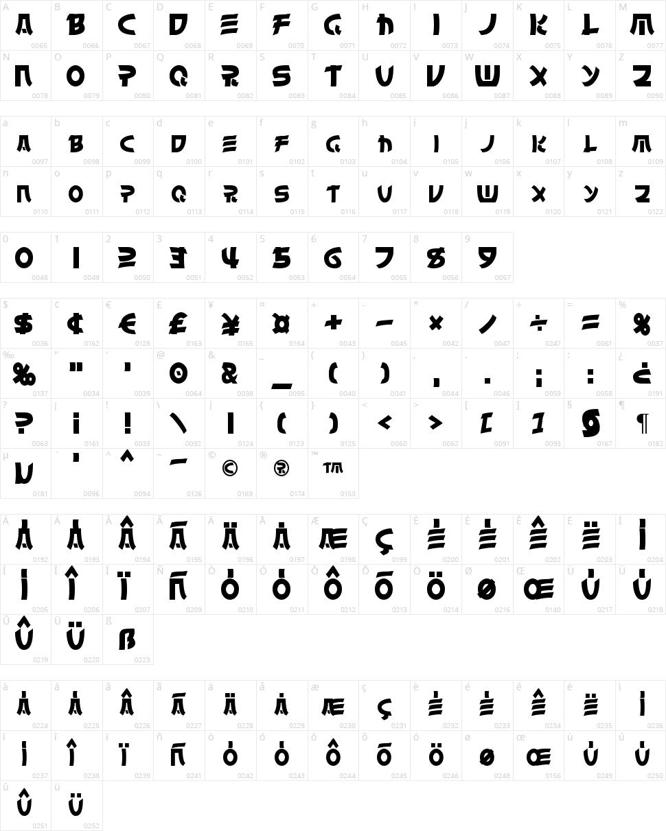 Chinyen Character Map