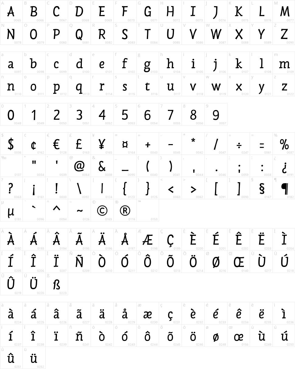 Chispa Character Map