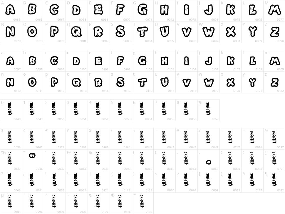 Chlorinar Character Map