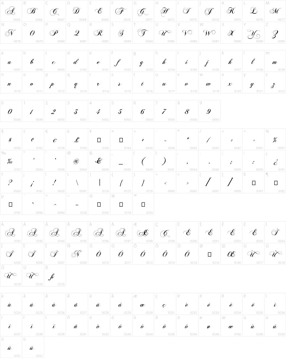 Chopin Script Font – Free Download