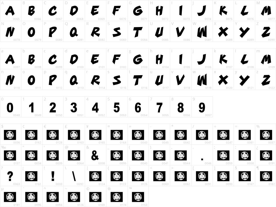 Chopperrr Character Map