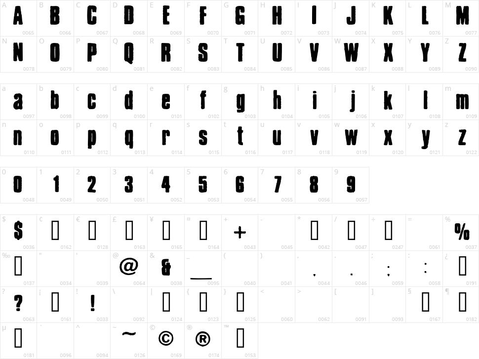 Chrispy Character Map