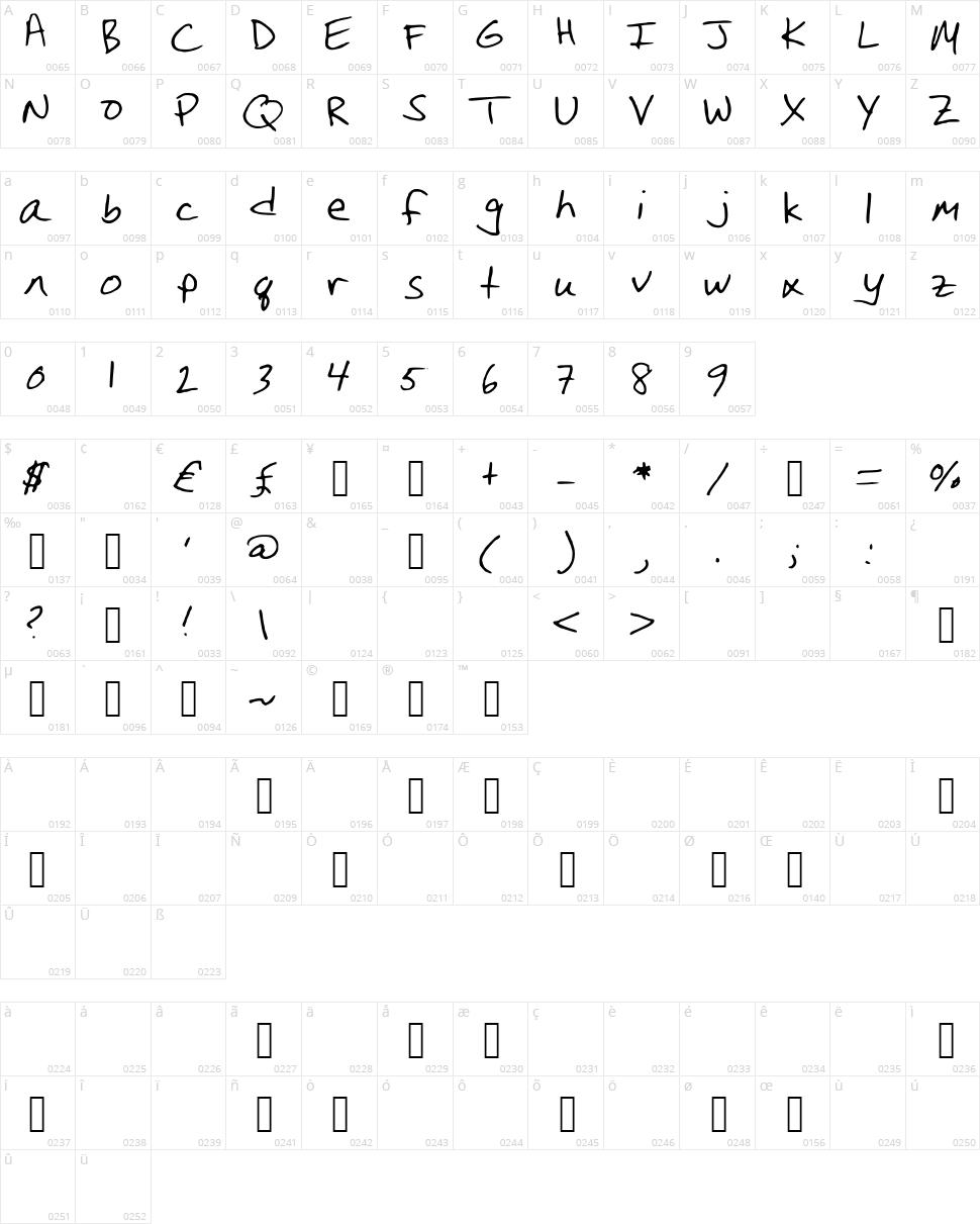Christina Handwriting Character Map