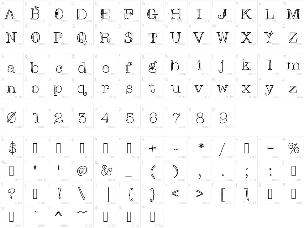 Christinas Font Character Map