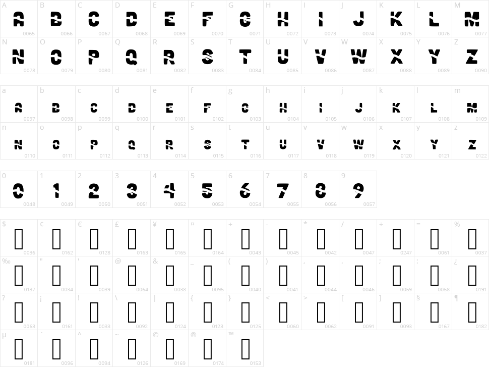 Chua Character Map