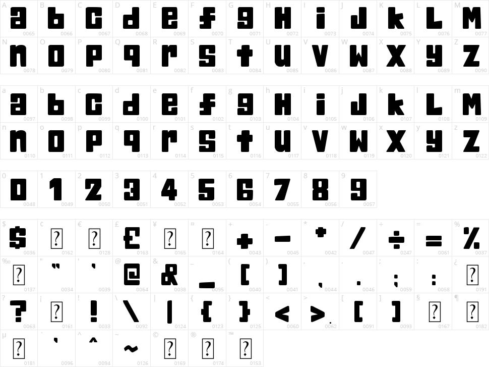 Chum Character Map