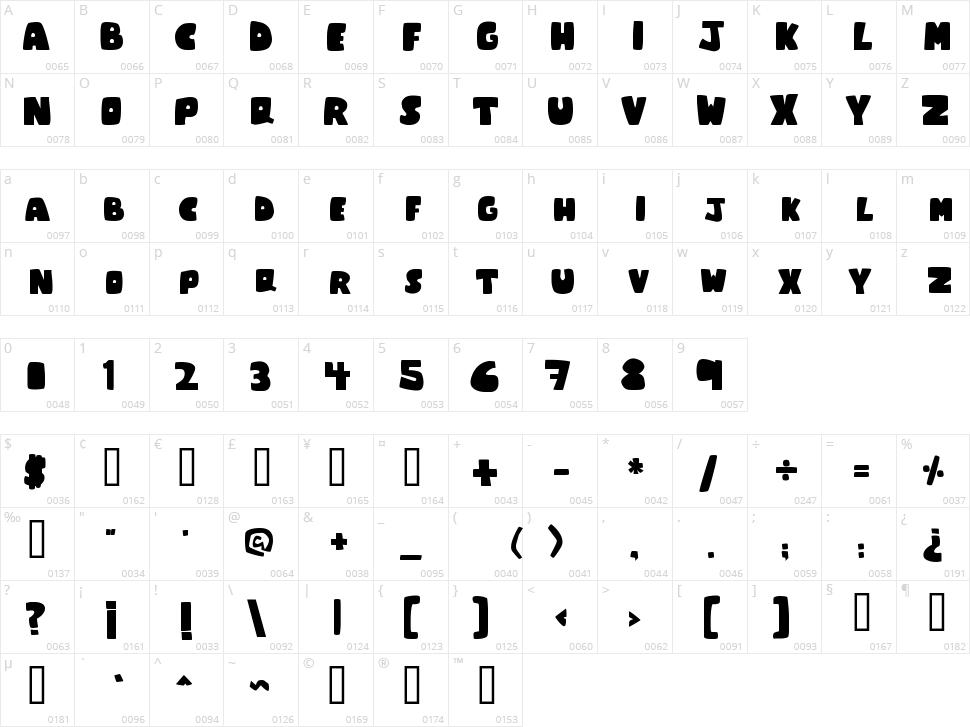 Chum-Chum Character Map