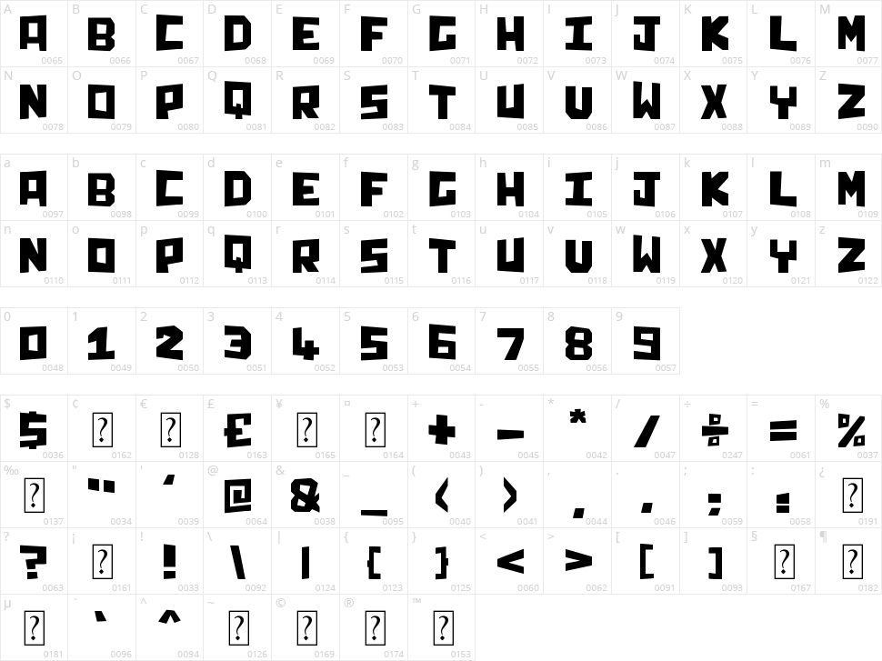 Chunq Character Map