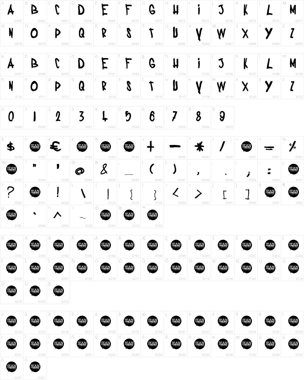 Ciao jFont Character Map