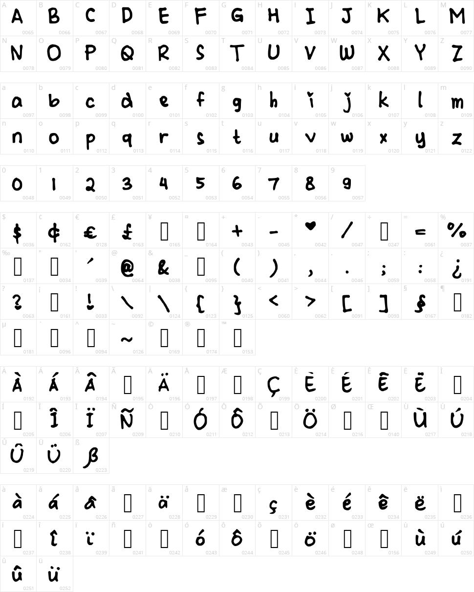 Cindyyo Bold Character Map
