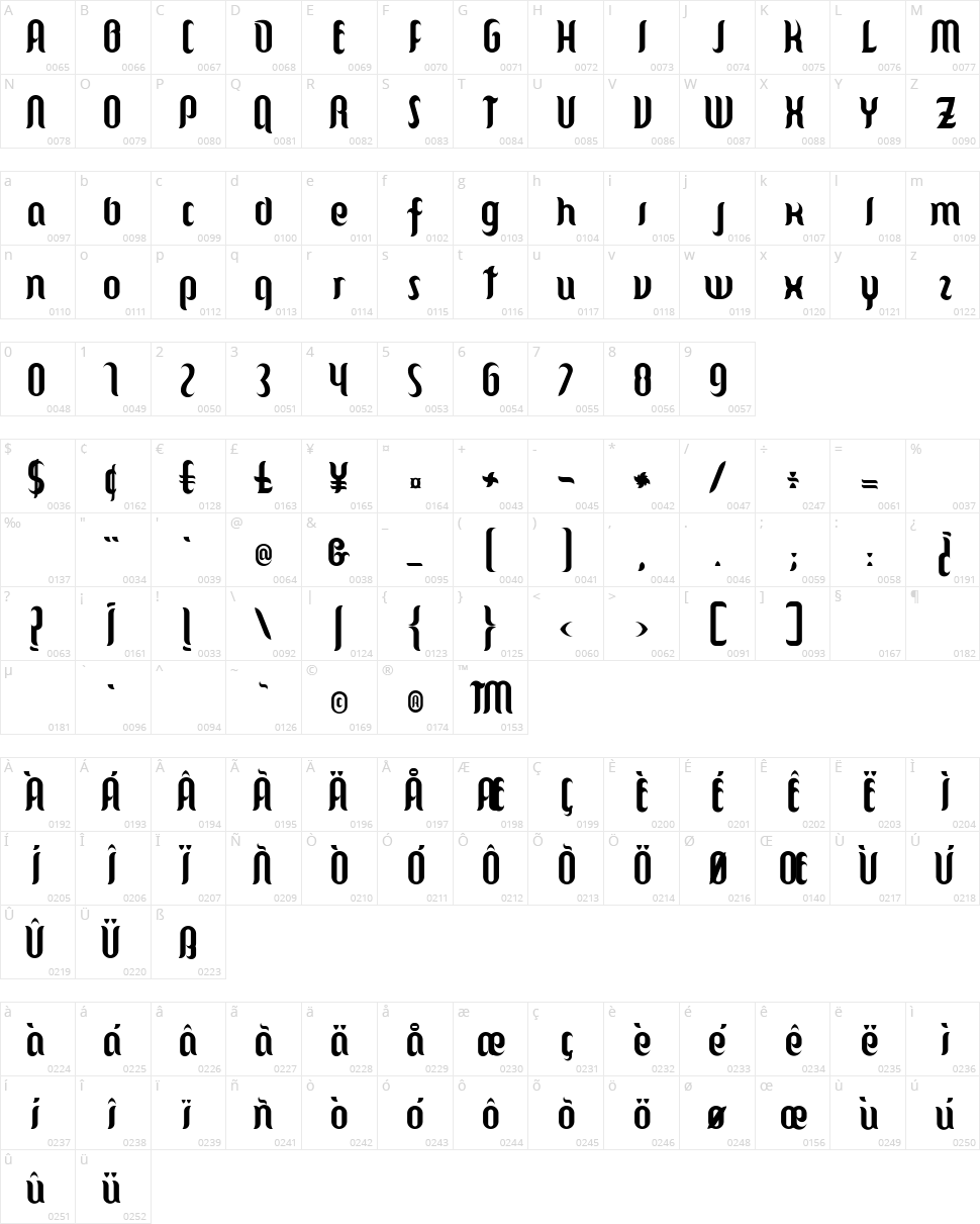 Cintia Character Map