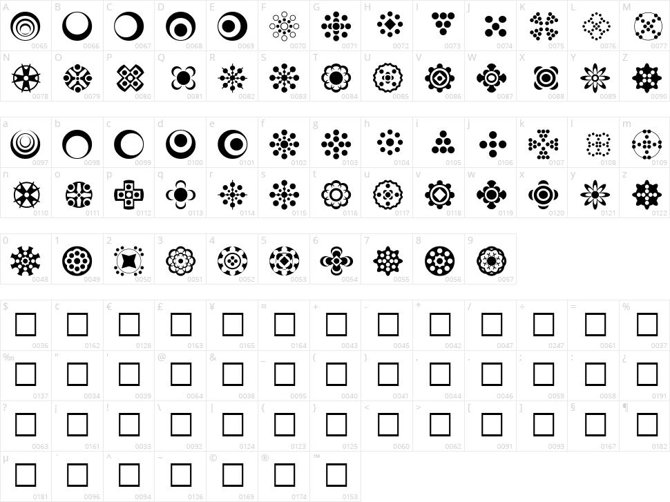 Circle Things 2 Character Map