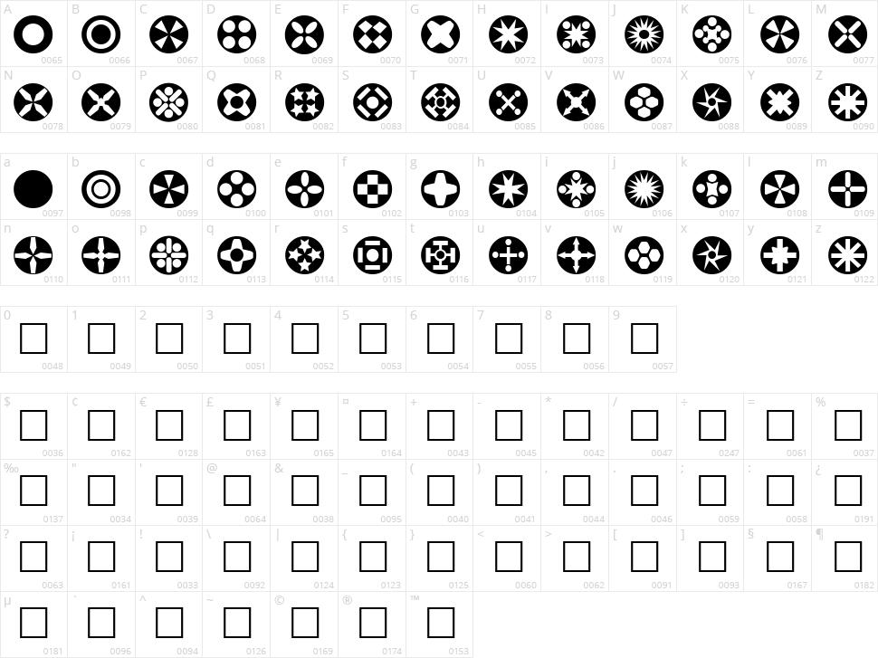 Circle Things Character Map