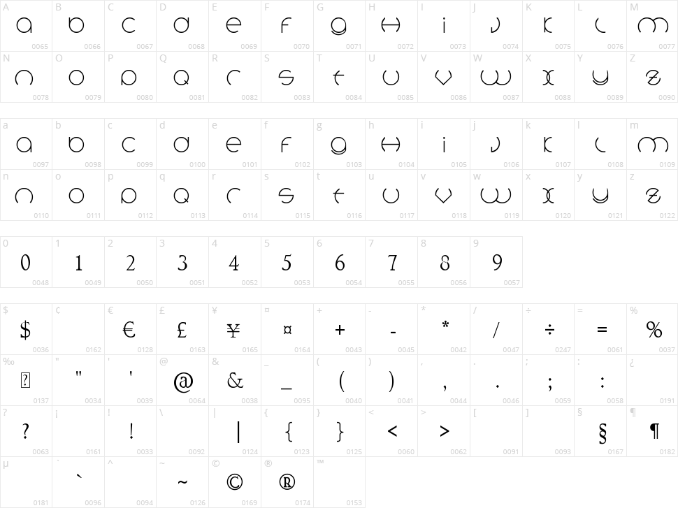Circlefont Character Map