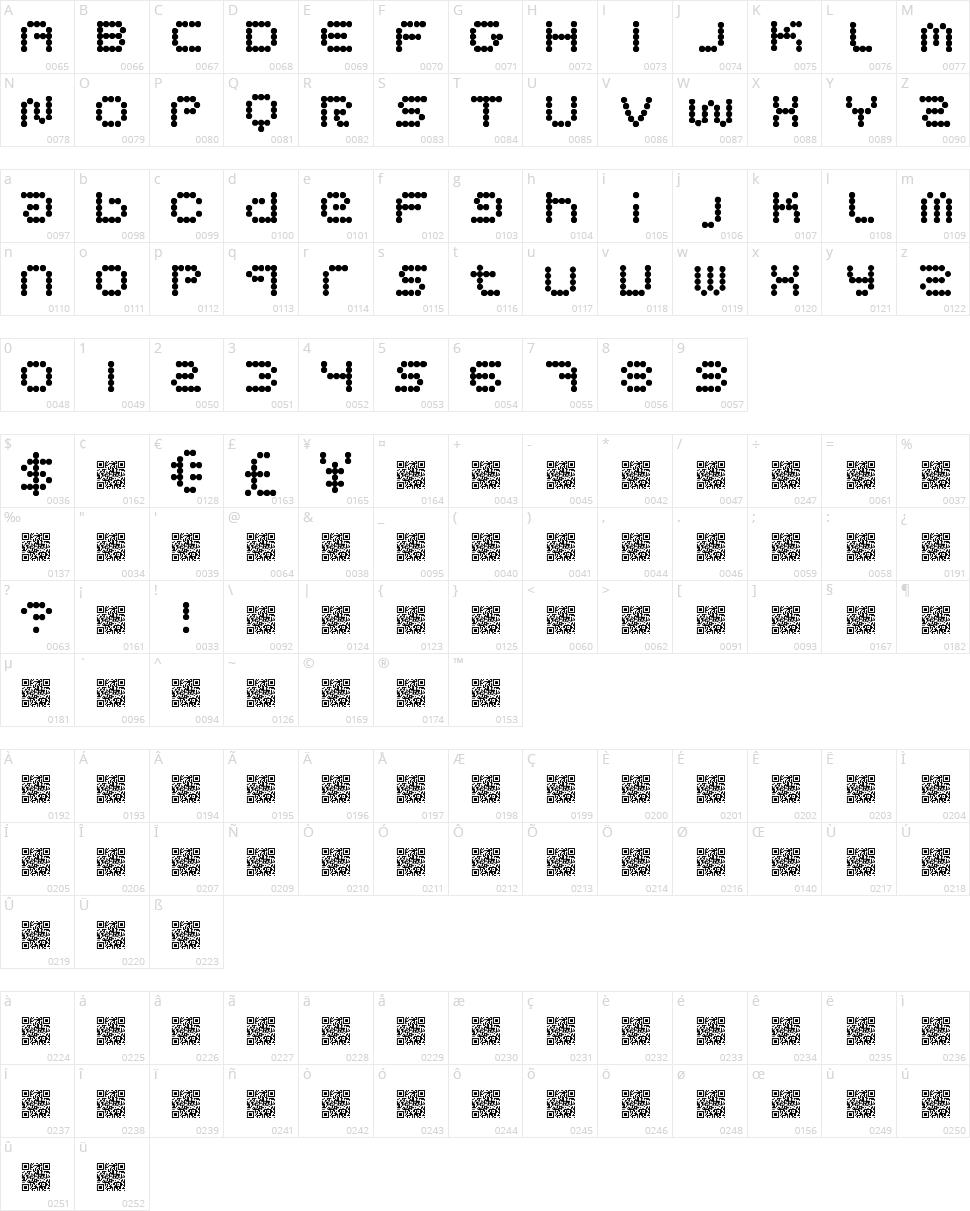 Circle Pixels Character Map