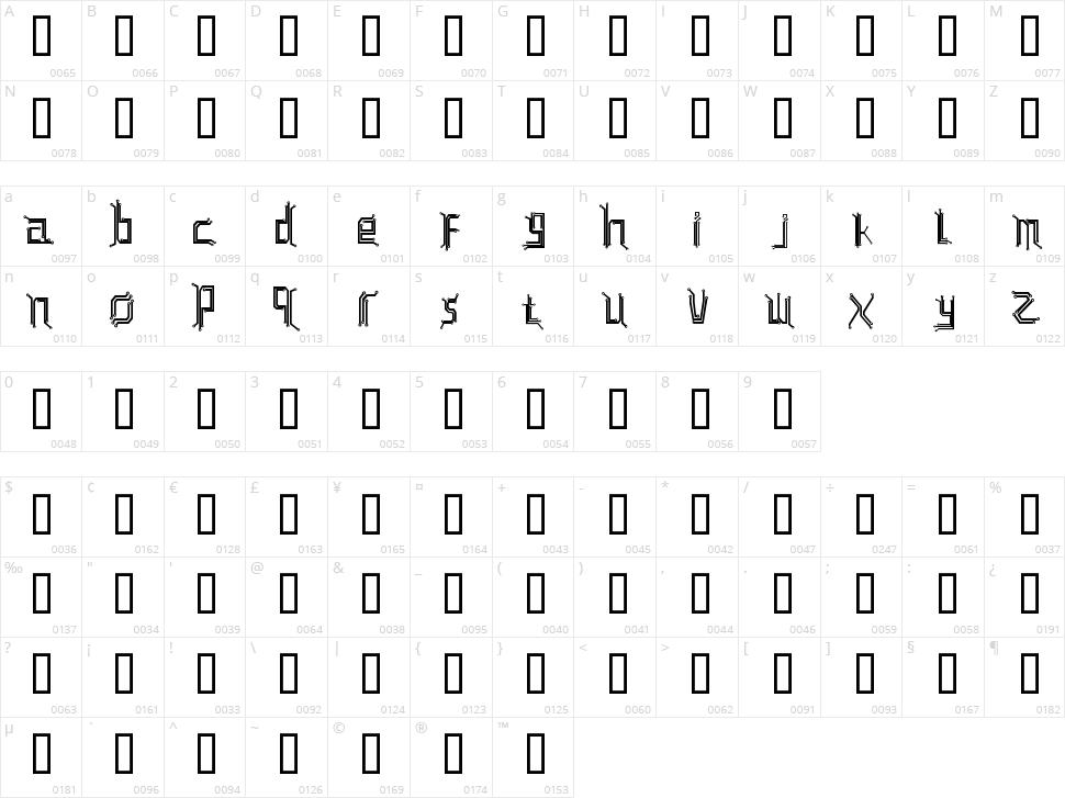 Circuit board Character Map