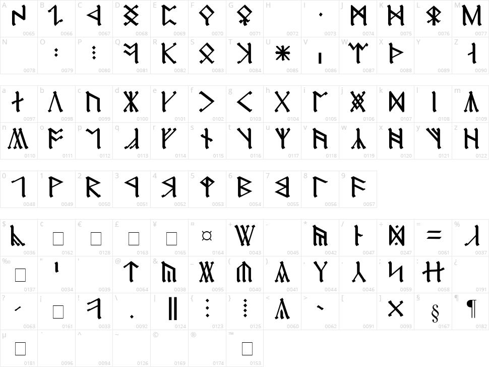 Cirth Erebor Character Map