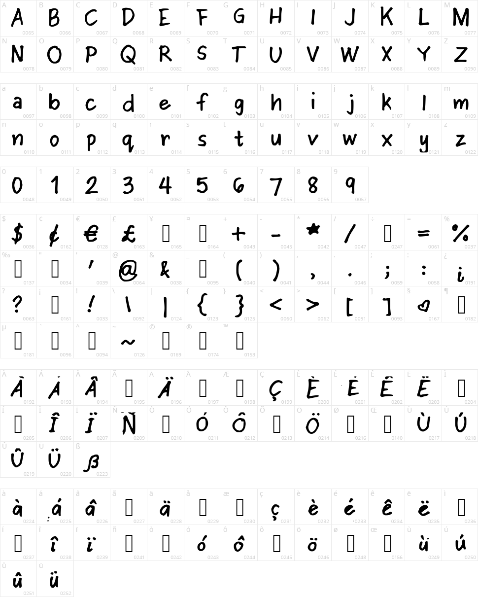 CjFont1 Character Map