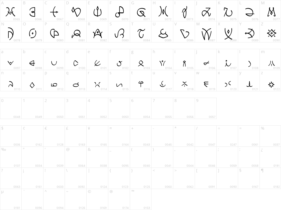 Clavat Script Character Map