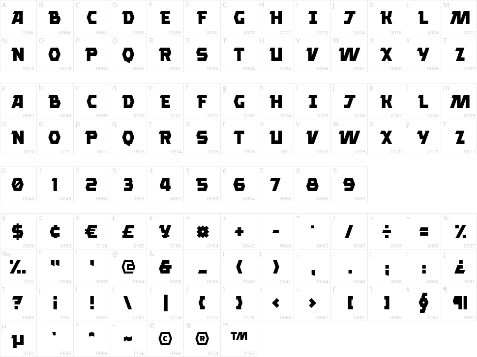 Clickuper Character Map