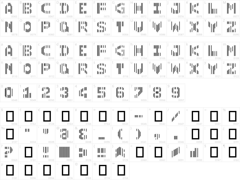 CMC 7 Character Map