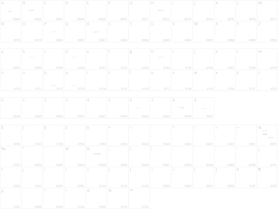 CNC Vector Character Map