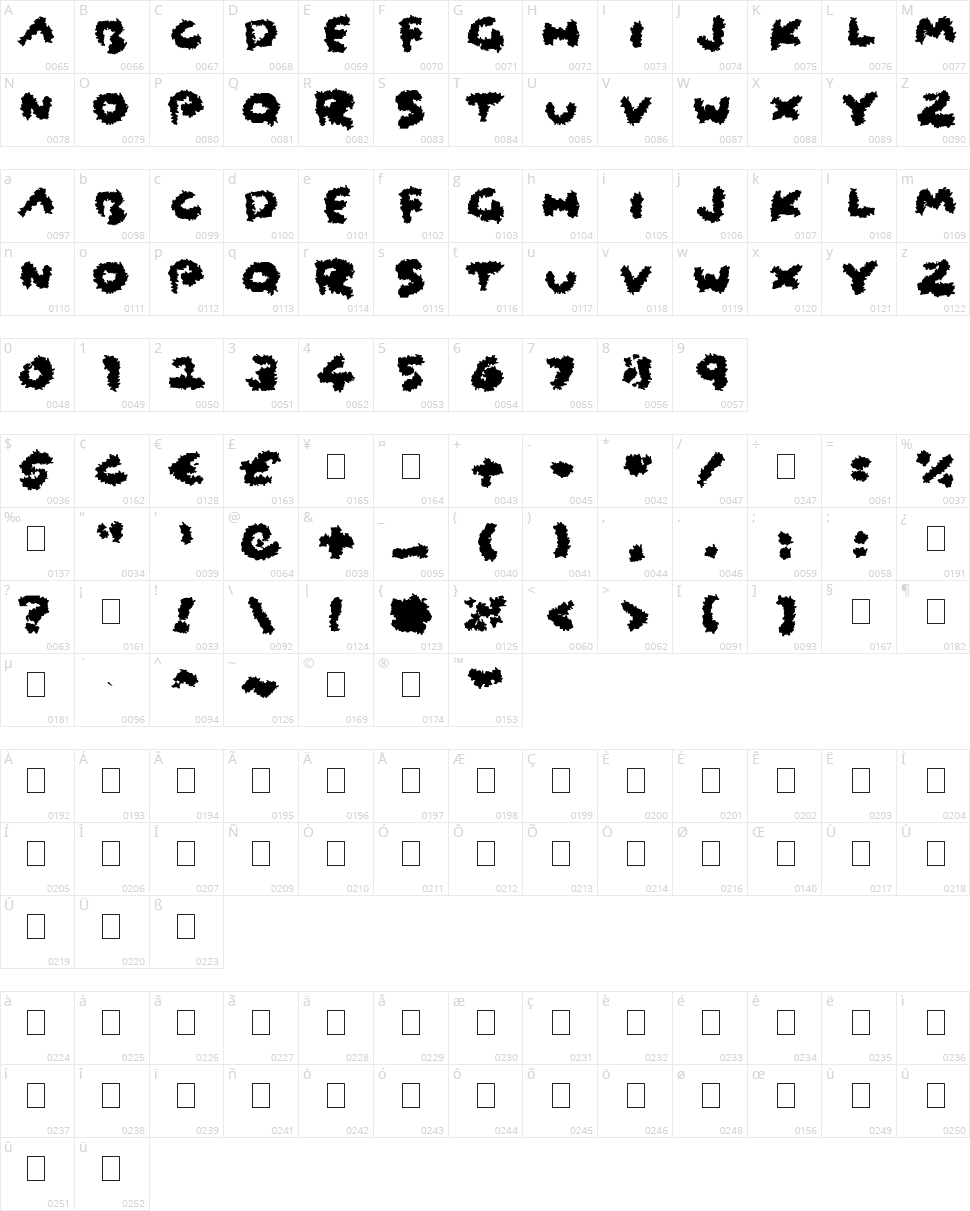 Coarse Fuzz Character Map