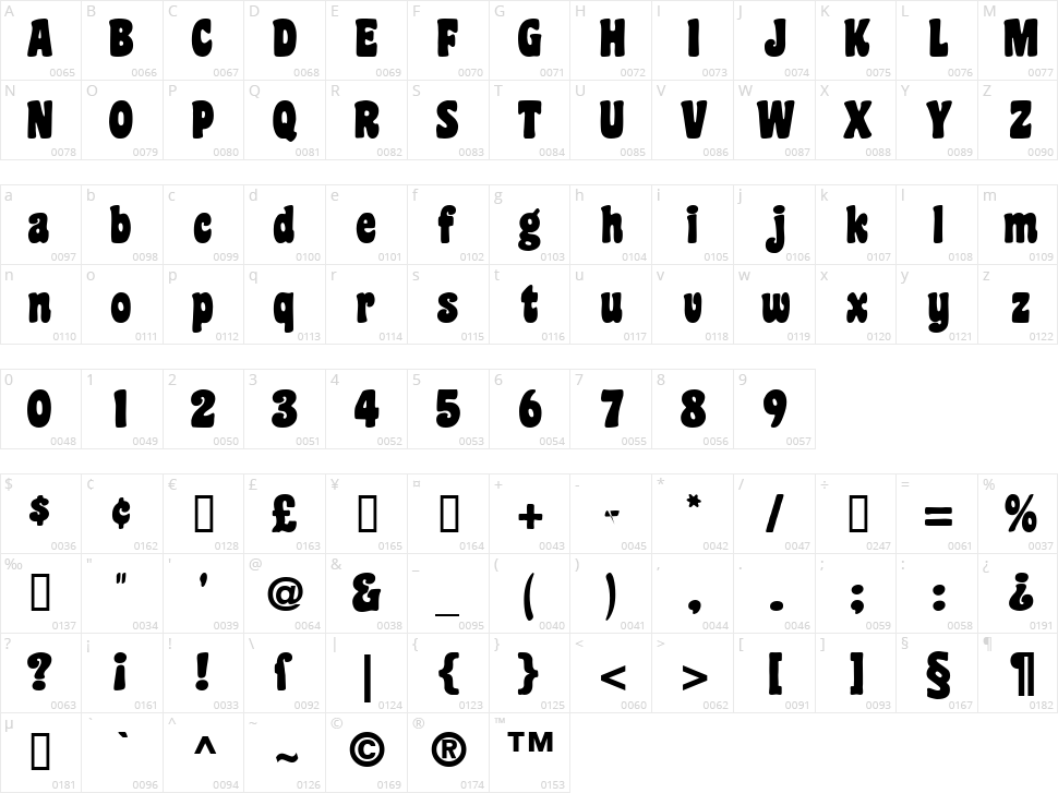 Coaster Character Map