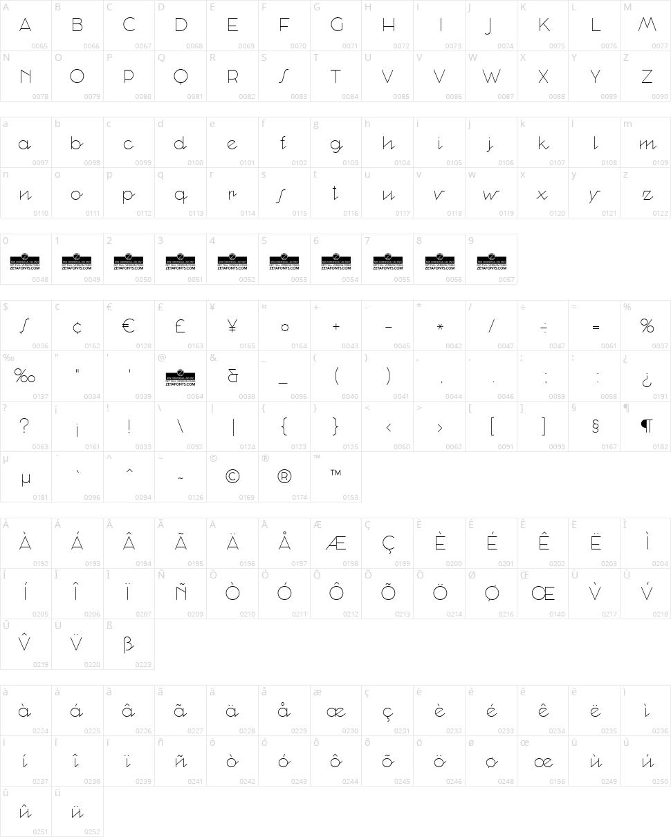 Cocosignum Corsivo Italico Character Map