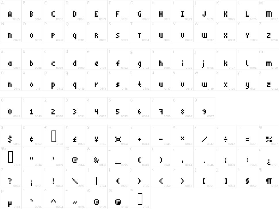 Codi Character Map