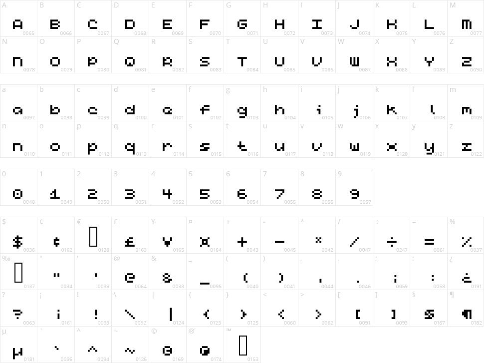 Codina Character Map