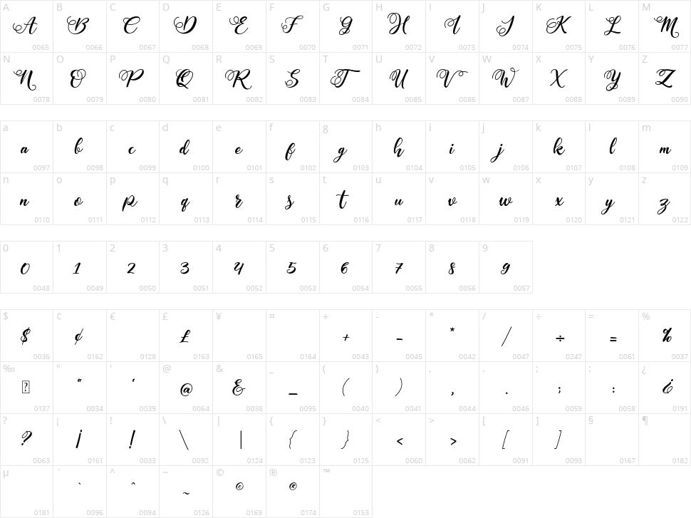 Cointa Character Map