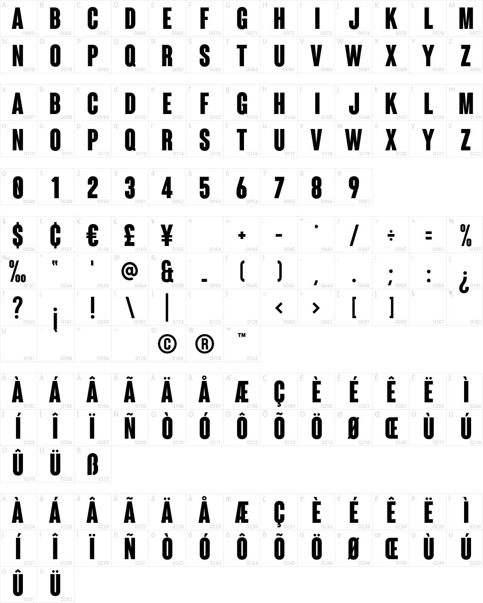 Coluna Character Map