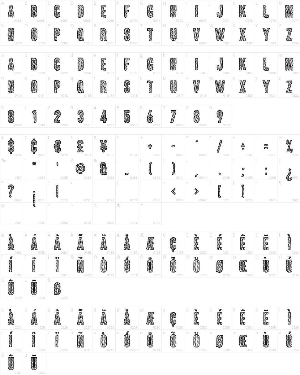 Coluna Sketch Character Map