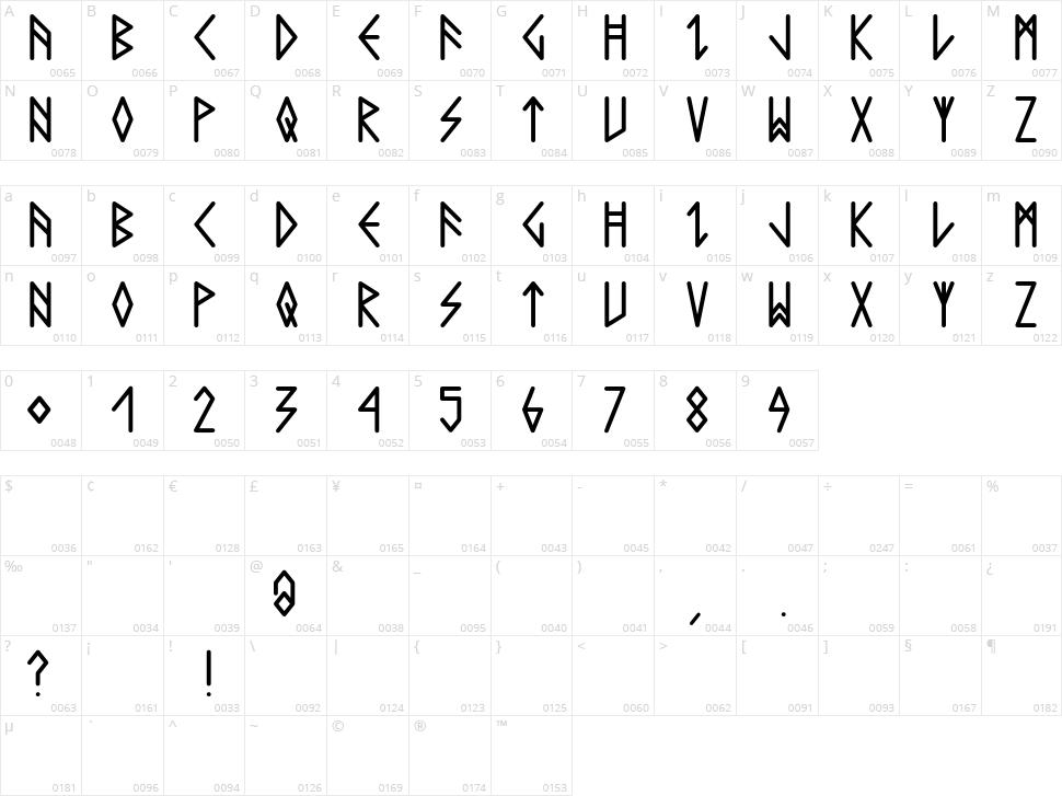 Comic Runes Character Map