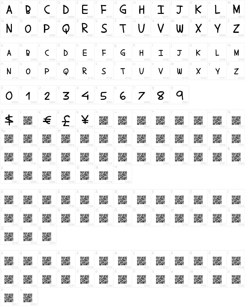 Comic Tans Character Map