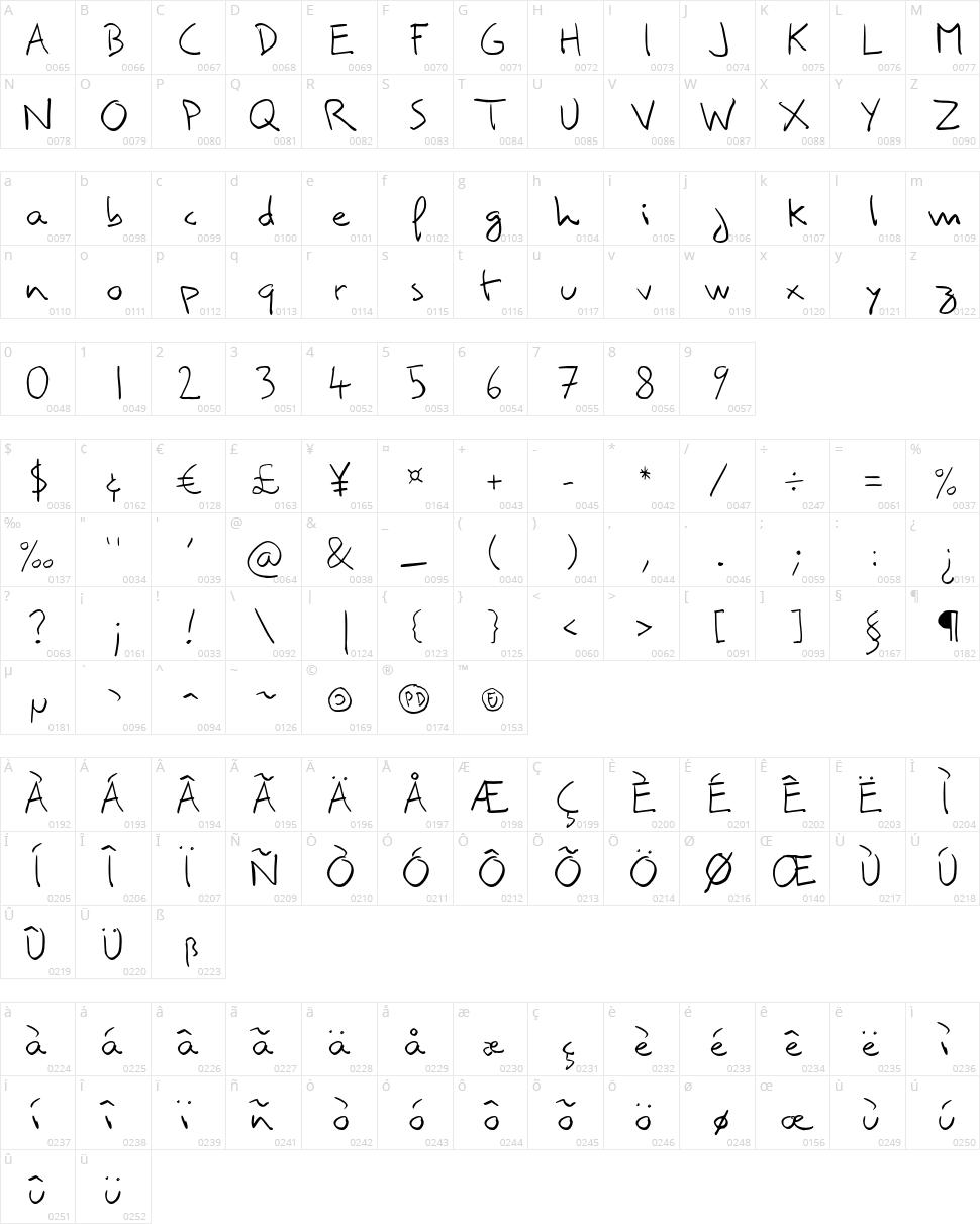 Comili Character Map