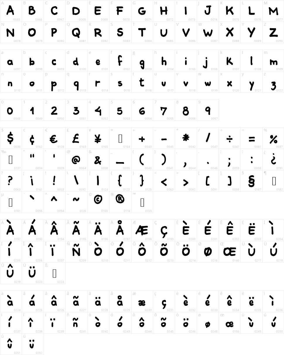 Comiquita Sans Character Map