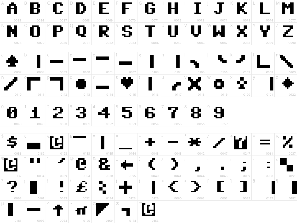 Commodore Server Character Map